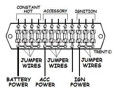 Fuse Panel Ignition Switches Etc How To Wire Stuff Up Under The Dash Fuse Panel Ignite Wire