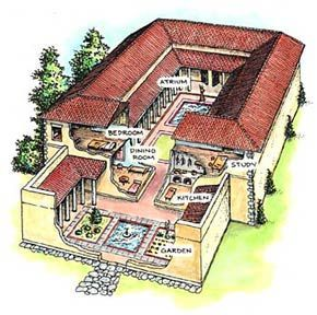 Basic Idea View From Back Roman House Ancient Roman Houses Courtyard House Plans