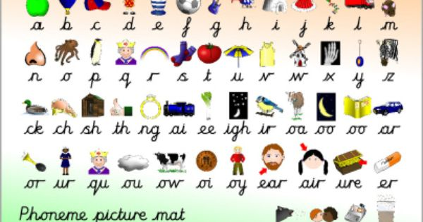 Free Printable Phoneme Picture Mats Cursive Matting Pictures Phonemes Free Educational Printables