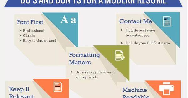 Hereu0027s what the modern résumé should look like - resume formatting matters