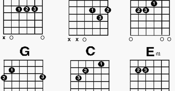 guitar chords guitar chords pinterest electric guitar chords guitar strings and guitar chords. Black Bedroom Furniture Sets. Home Design Ideas
