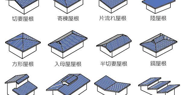 家づくりで知らないと損する8種類の屋根の形とそれぞれの特徴 注文