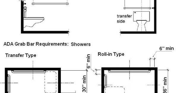 Rules of good bathroom design illustrated homeowner for Bath remodel lincoln ne