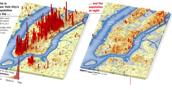 Visualization of NYC's population by day vs. by night