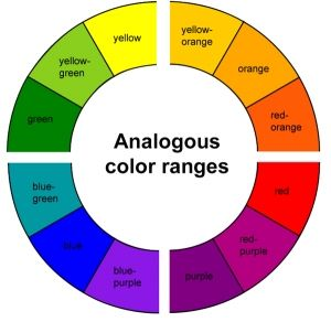 Color Theory For Photographers Updated 2020 Color Theory