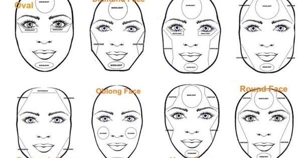 here u2019s a diagram of what the most ideal contouring and highlighting would be for certain face