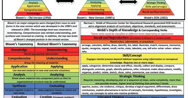art of questioning guide critical thinking pdf