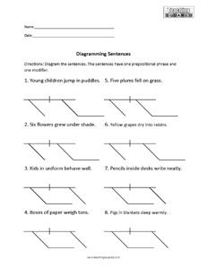Fresh sentence diagramming worksheet Latest