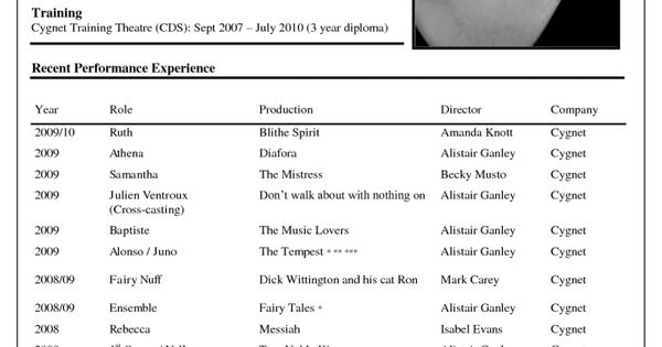 Please Check Here Specially For Acting Resume Example