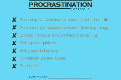 procrastination and personal growth A recent behavioral genetics study revealed that procrastination is moderately heritable personal growth goal setting happiness positive psychology.