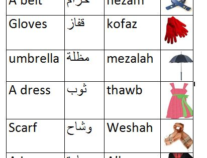 learn arabic for beginners for more arabic learning lessons please follow us at http www. Black Bedroom Furniture Sets. Home Design Ideas