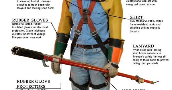 Electrical Safety Gear : Lineman`s safety equipment proud lineman wife