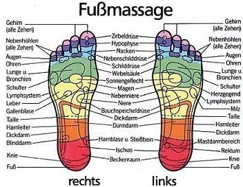 Reflexzonenmassage der Füße verlieren Gewicht mit