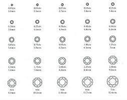 Diamond Size Chart Diamond Sizes Mode Wanita