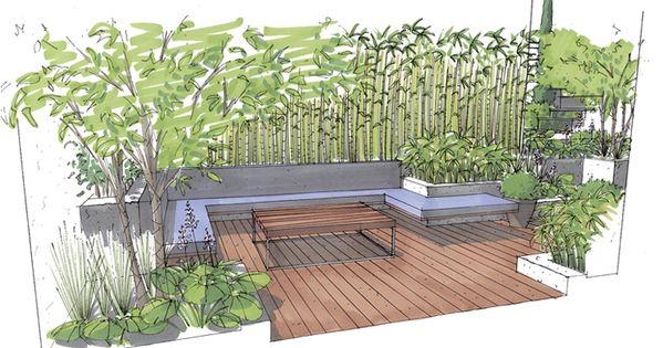 Perspectives architecte paysagiste thomas gentilini cr ation et am nagement jardin - Terrasse bois et jardin zen aixen provence ...