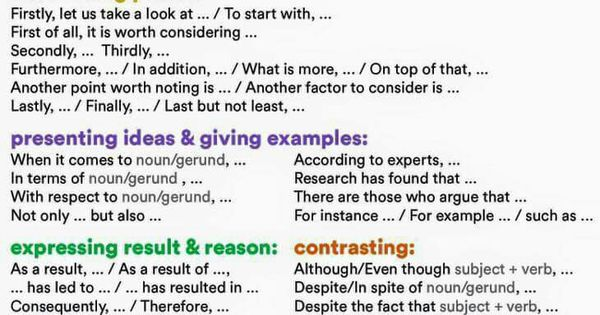 reflective essay key points