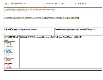 Blank Lesson Plan Template + Exemplar Lesson Plan | Lesson