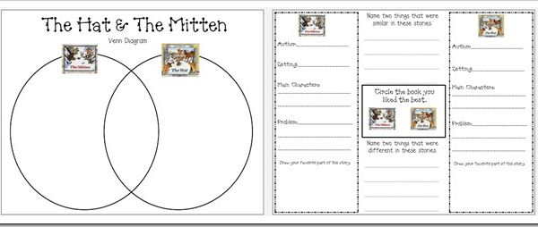 The mitten, Mittens and First grade parade on Pinterest