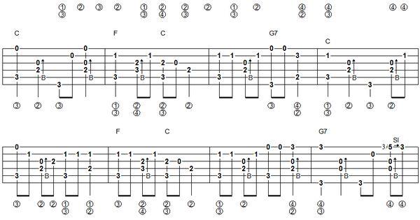 swing low sweet chariot fingerstyle guitar tablature guitar tab pinterest swing low sweet. Black Bedroom Furniture Sets. Home Design Ideas