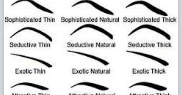 Thick Eyebrow Shapes Chart thick eyebrow shapes c...