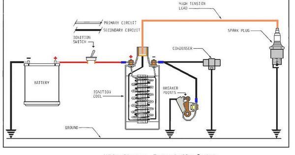 Afbeeldingsresultaat Voor Mgb 123 Ignition And Smith Tachometer Motor
