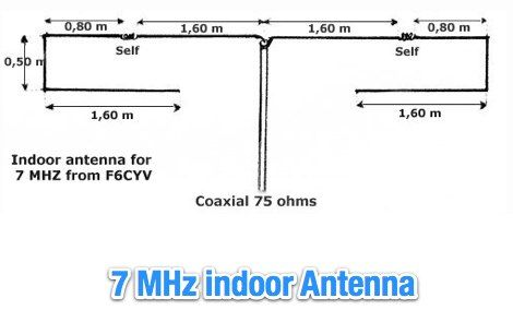 Indoor Wire Antenna Project For 7 Mhz Band Basically A Bent Dipole Antenna Design Based On A Project By F6cyv This Resourc Ham Radio Antenna Ham Radio Antenna