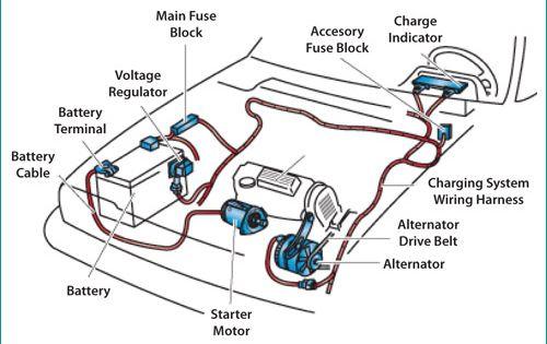 Motorist Org  Articles  Battery
