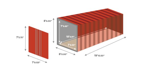 Shipping Cargo Storage Conex Containers For Sale Container Dimensions Shipping Container Shipping Container Dimensions