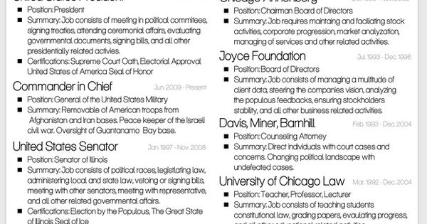 barack obama u0026 39 s resume by brian leung of american river college