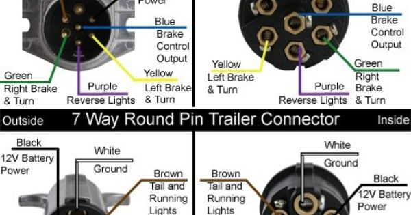 trailer pigtail wiring diogram wiring adapter needed for towing trailer pigtail wiring diogram wiring adapter needed for towing 5th wheel trailers a kenworth recipes to cook wheels
