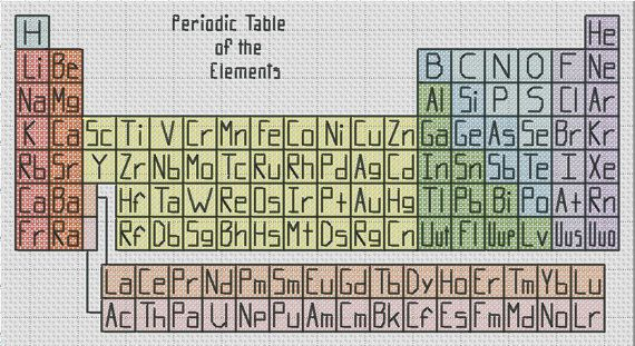 Simple And Fun Rainbow Periodic Table Of The Elements X Stitch