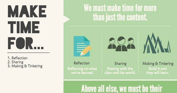 Innovative Classroom Quiz : Plasma a framework for innovation in our schools j