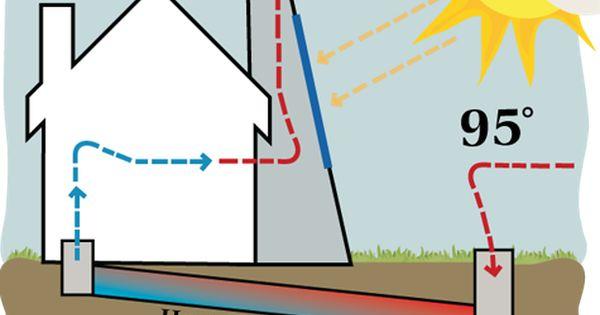 Solar Chimney Glass Chimney Solar Innovations Solar Chimney