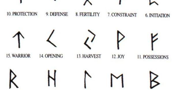 Viking rune tattoos. Small tattoo ideas