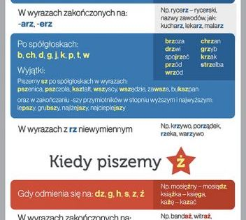 Pisownia Rz I Z In 2020 Uczenie Biologii Szkola Podstawowa Polska