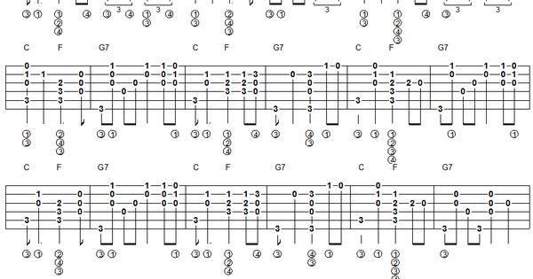 how to play la bamba on ukulele