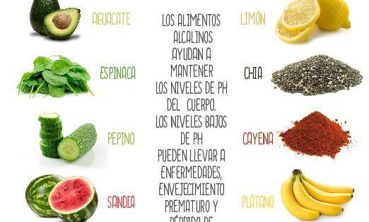 Alimentos alcalinos que previenen el c ncer ideas para - Alimentos previenen cancer ...