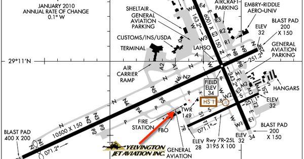 daytona beach airport diagram