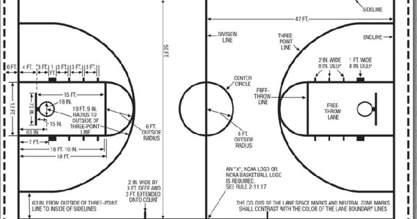 Youth basketball court dimensions basketball court What are the measurements for a basketball court