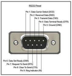 Rs232 Pinout Mit Bildern Elektroniken Elektrotechnik