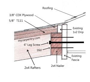Patio Cover Plans Provides Information On How To Build A Patio