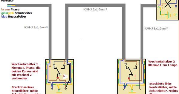 Wie Sie Eine Wechselschaltung Mit Steckdosen An Beiden Schaltstellen Verkabeln Und Anschliessen Steckdosen Elektroinstallation Elektroinstallation Selber Machen