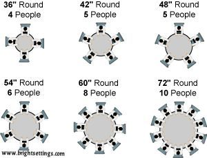 Image Result For Round Dining Table For 6 Dimensions Circle Dining Table Round Dining Room Round Dining Room Table