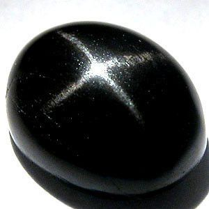 Meaning Of Black Star Of India Double Dragon Jewelry Ltd Black Star Rocks And Gems Stones And Crystals