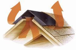 Https Www Cor A Vent Com V600 Cfm In 2020 Roof Vents Site Design Ventilation System