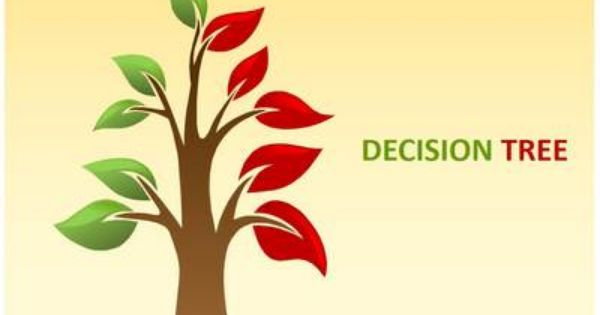 download our professionally designed decision tree