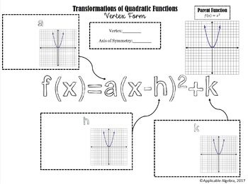 Quadratic Functions Transformations Vertex Form Notes Ppt Hw Graphic Org Quadratics Quadratic Functions Exponential Functions