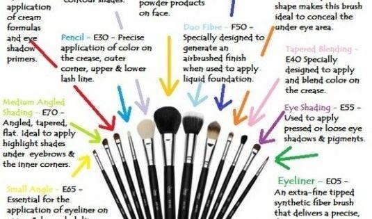 Makeup Tools from http://livelovewear.com/makeup