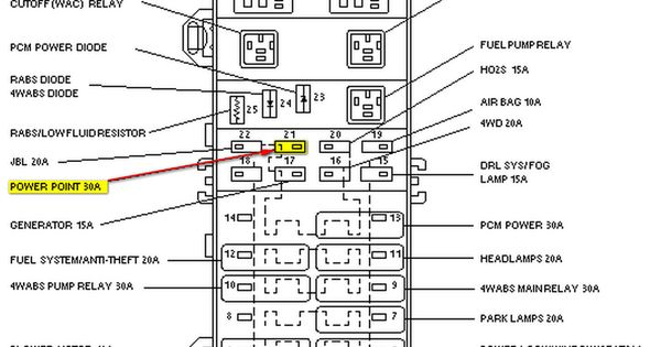 honeywell 7800 wiring diagram  honeywell  free engine