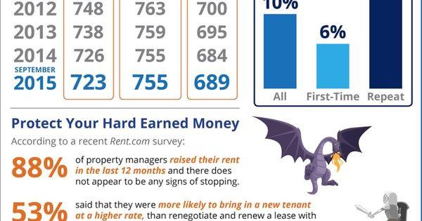 mortgage rates louisiana banks
